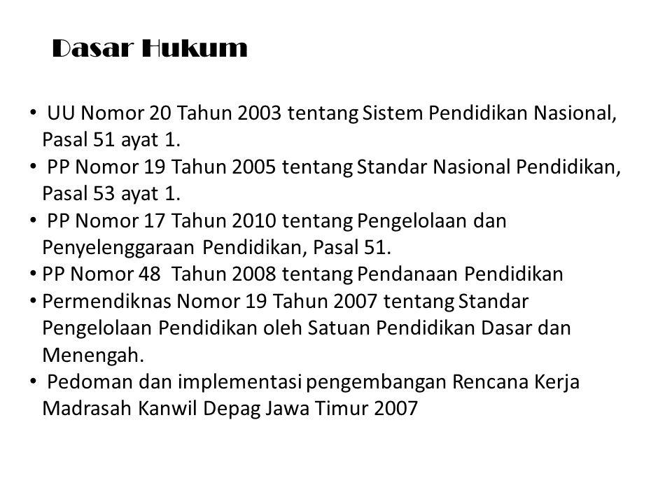 Dasar Hukum UU Nomor 20 Tahun 2003 tentang Sistem Pendidikan Nasional, Pasal 51 ayat 1. PP Nomor 19 Tahun 2005 tentang Standar Nasional Pendidikan, Pa