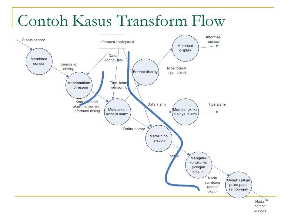 Contoh Kasus Transform Flow