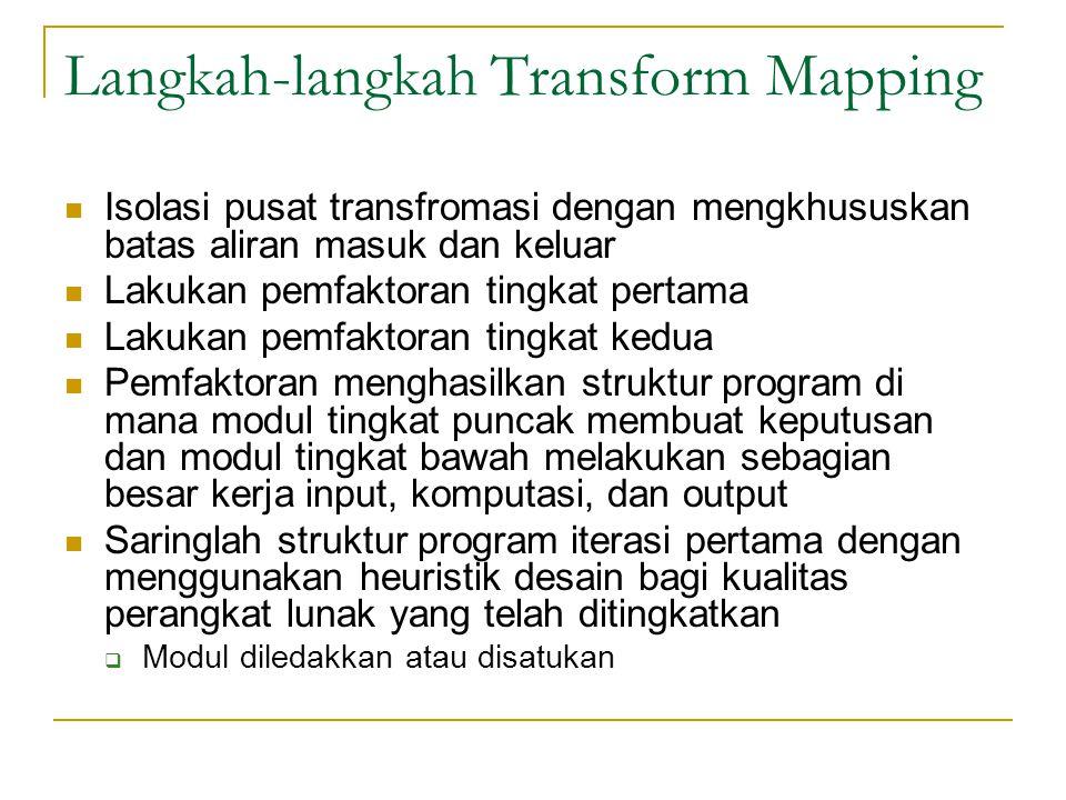 Langkah-langkah Transform Mapping Isolasi pusat transfromasi dengan mengkhususkan batas aliran masuk dan keluar Lakukan pemfaktoran tingkat pertama Lakukan pemfaktoran tingkat kedua Pemfaktoran menghasilkan struktur program di mana modul tingkat puncak membuat keputusan dan modul tingkat bawah melakukan sebagian besar kerja input, komputasi, dan output Saringlah struktur program iterasi pertama dengan menggunakan heuristik desain bagi kualitas perangkat lunak yang telah ditingkatkan  Modul diledakkan atau disatukan