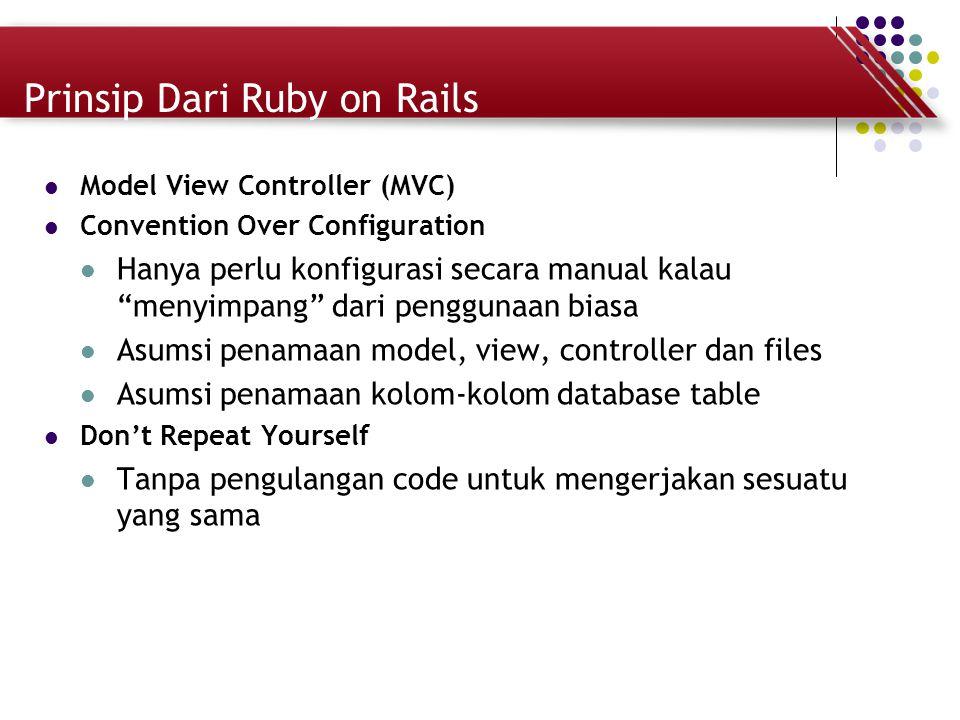 """Prinsip Dari Ruby on Rails Model View Controller (MVC) Convention Over Configuration Hanya perlu konfigurasi secara manual kalau """"menyimpang"""" dari pen"""