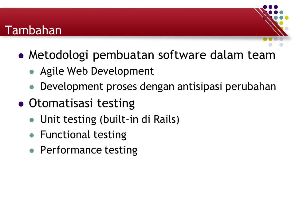 Tambahan Metodologi pembuatan software dalam team Agile Web Development Development proses dengan antisipasi perubahan Otomatisasi testing Unit testin