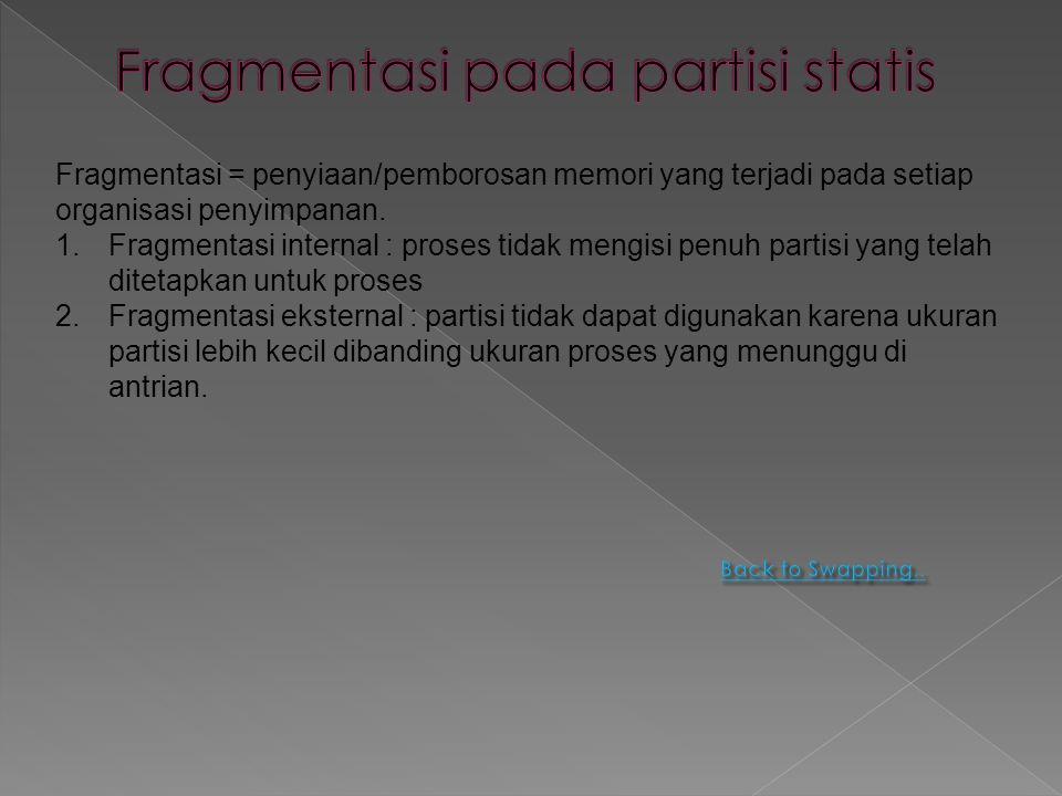 Fragmentasi = penyiaan/pemborosan memori yang terjadi pada setiap organisasi penyimpanan. 1.Fragmentasi internal : proses tidak mengisi penuh partisi
