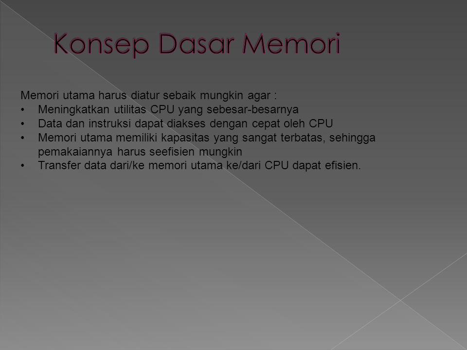 Memori utama harus diatur sebaik mungkin agar : Meningkatkan utilitas CPU yang sebesar-besarnya Data dan instruksi dapat diakses dengan cepat oleh CPU