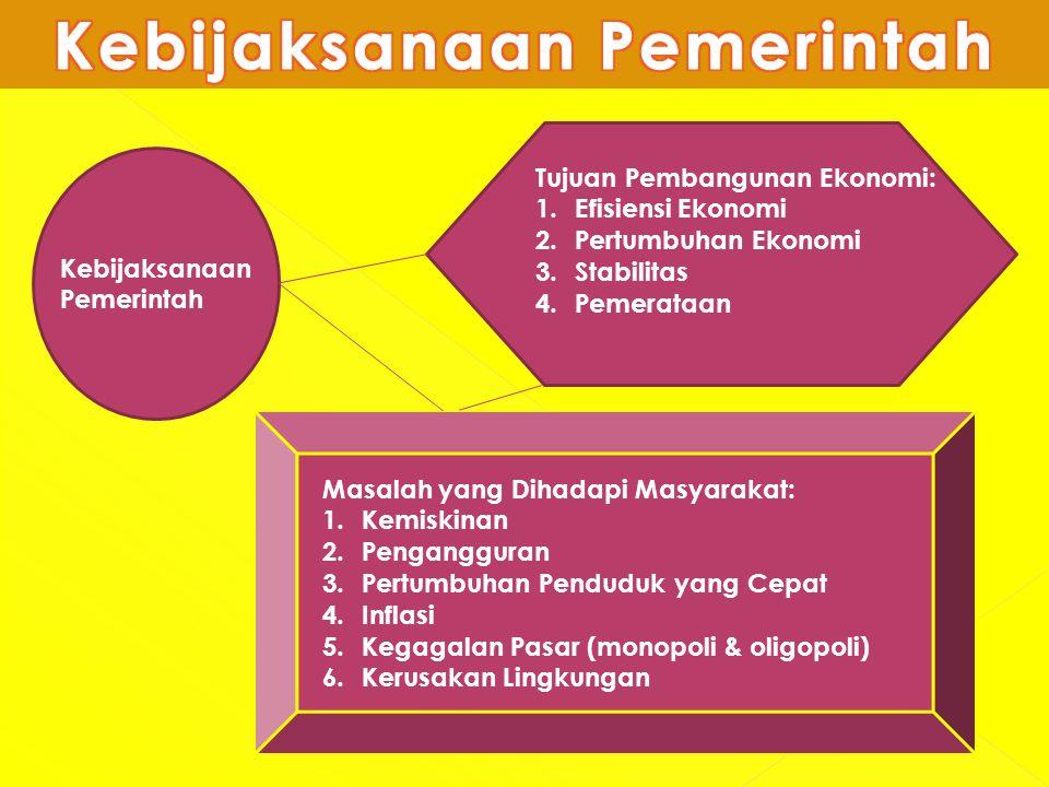 Kebijaksanaan Pemerintah Masalah yang Dihadapi Masyarakat: 1.Kemiskinan 2.Pengangguran 3.Pertumbuhan Penduduk yang Cepat 4.Inflasi 5.Kegagalan Pasar (