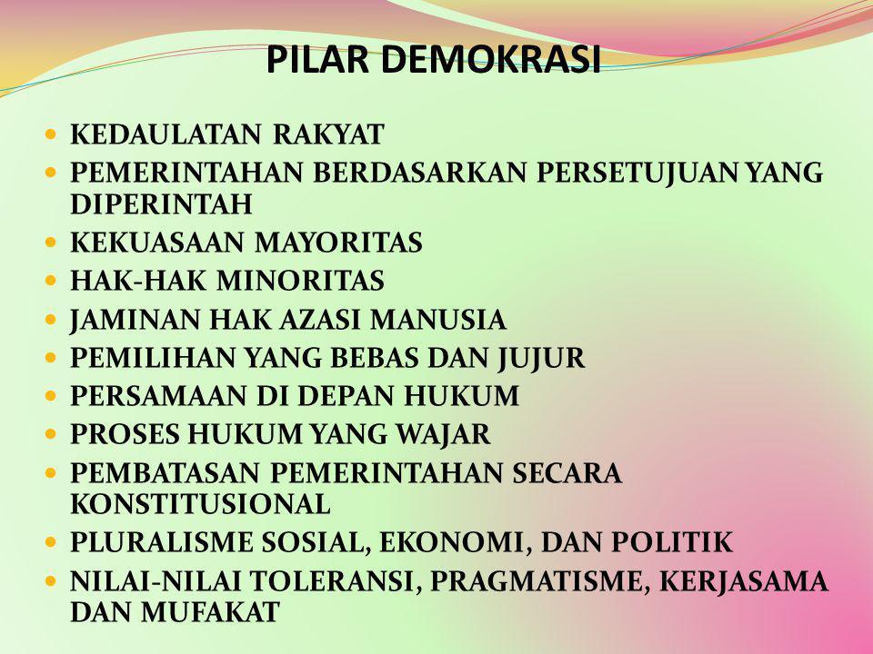 PILAR DEMOKRASI INDONESIA DEMOKRASI YANG BER-KETUHANAN YANG MAHA ESA DEMOKRASI DENGAN KECERDASAN DEMOKRASI YANG BERKEDAULATAN RAKYAT DEMOKRASI DENGAN RULE OF LAW DEMOKRASI DENGAN PEMBAGIAN KEKUASAAN NEGARA DEMOKRASI DENGAN HAK AZASI MANUSIA DEMOKRASI DENGAN PERADILAN YANG MERDEKA DEMOKRASI DENGAN OTONOMI DAERAH DEMOKRASI DENGAN KEMAKMURAN DEMOKRASI YANG BERKEADILAN SOSIAL