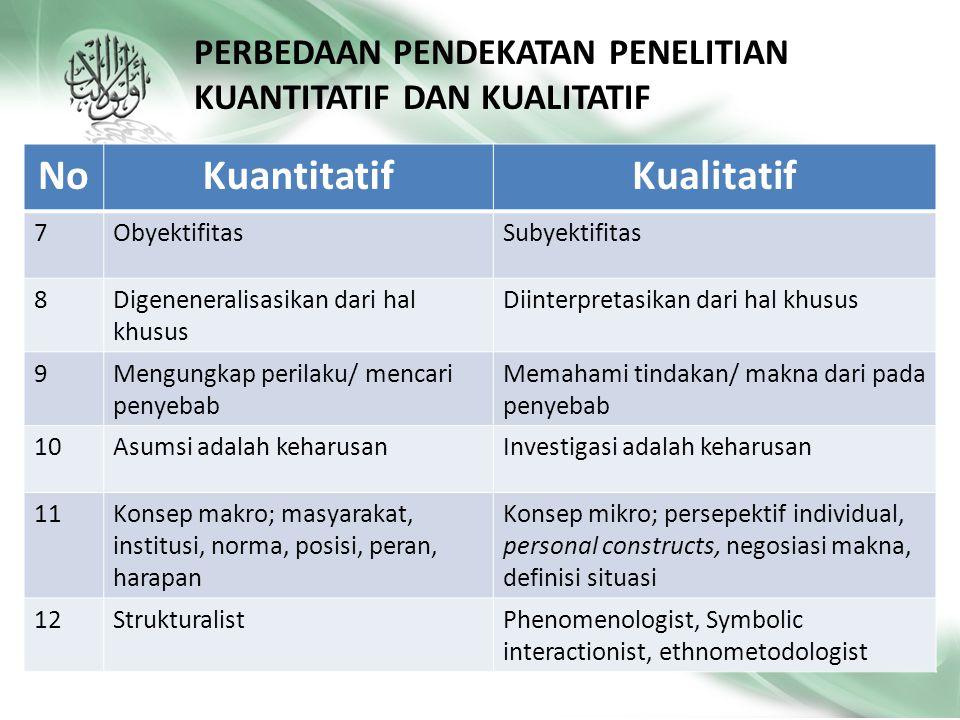 NoKuantitatifKualitatif 1NormatifInterpretatif 2Masyarakat dan sistem sosial individual 3Penelitian skala menengah/ besar Penelitian skala kecil 4Impe