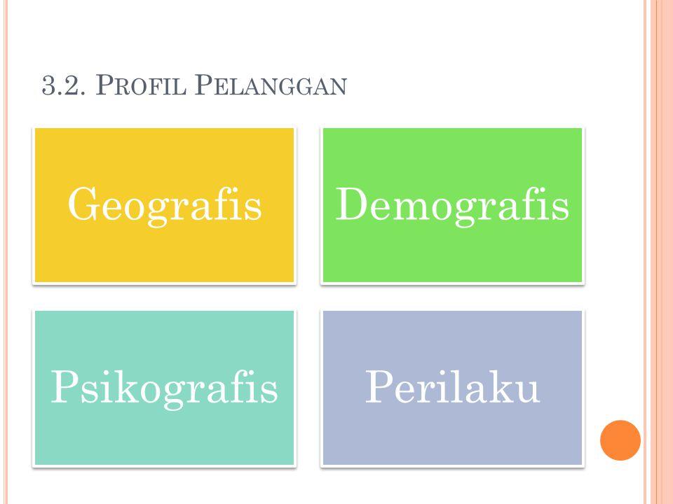 3.2. P ROFIL P ELANGGAN GeografisDemografis PsikografisPerilaku