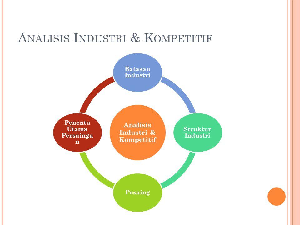 A NALISIS I NDUSTRI & K OMPETITIF Analisis Industri & Kompetitif Batasan Industri Struktur Industri Pesaing Penentu Utama Persainga n