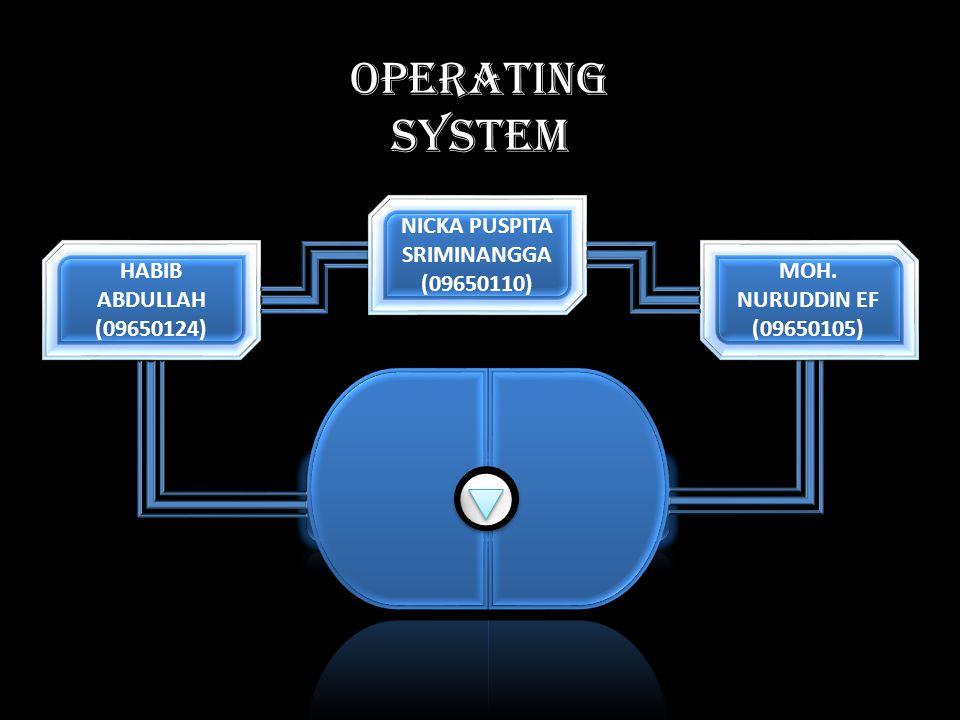 MOH. NURUDDIN EF (09650105) HABIB ABDULLAH (09650124) Operating System NICKA PUSPITA SRIMINANGGA (09650110)