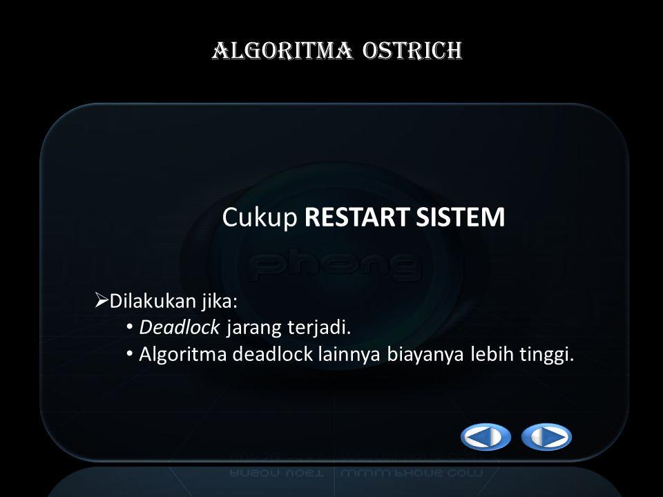 Algoritma ostrich