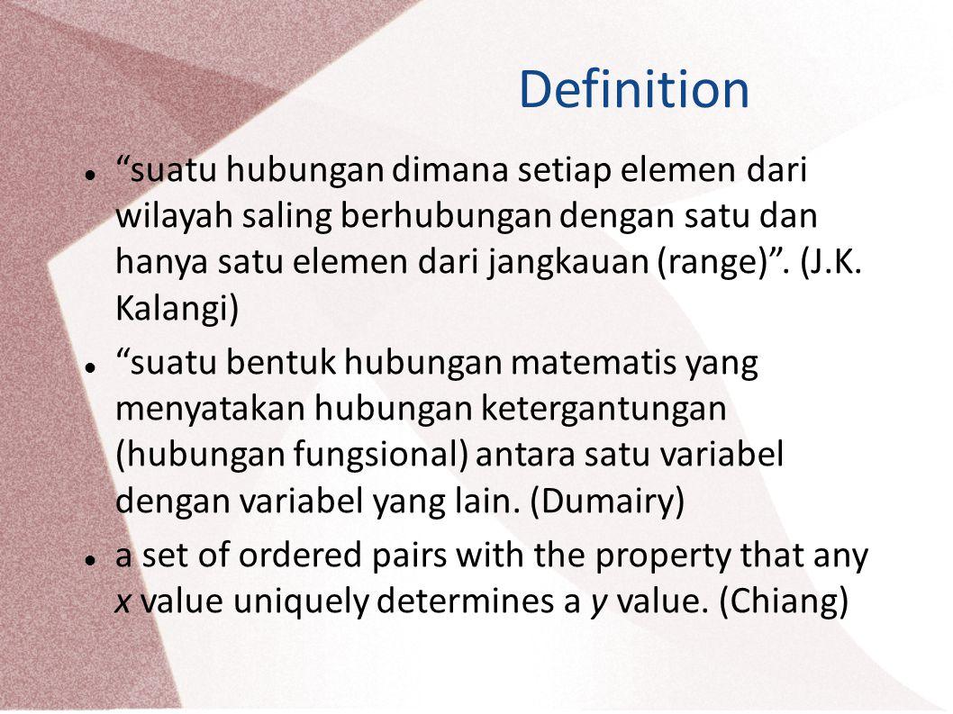 Definition suatu hubungan dimana setiap elemen dari wilayah saling berhubungan dengan satu dan hanya satu elemen dari jangkauan (range) .