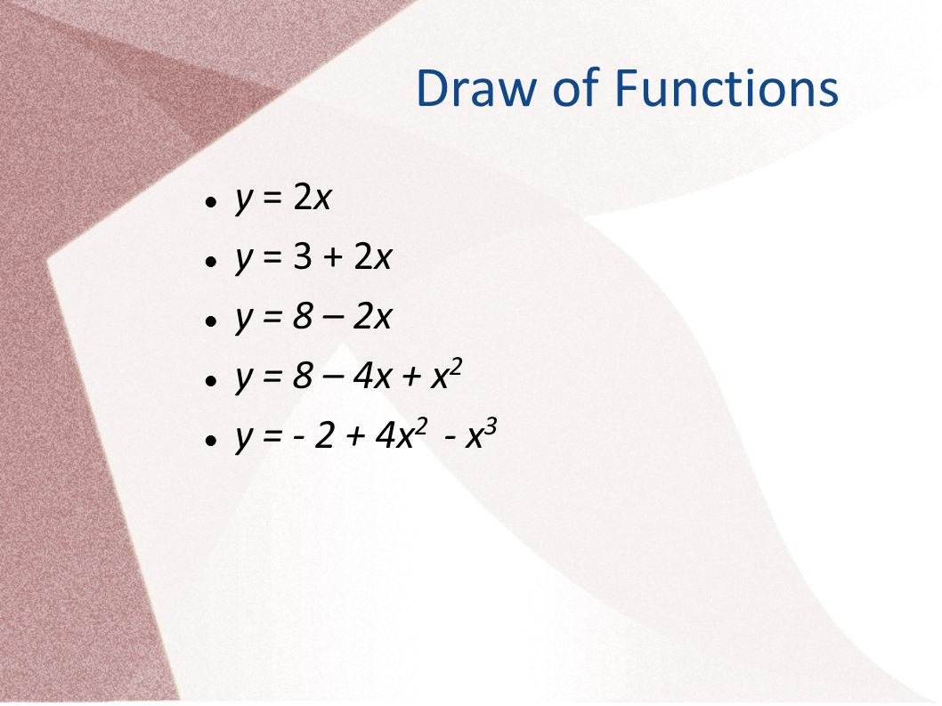 Draw of Functions y = 2x y = 3 + 2x y = 8 – 2x y = 8 – 4x + x 2 y = - 2 + 4x 2 - x 3