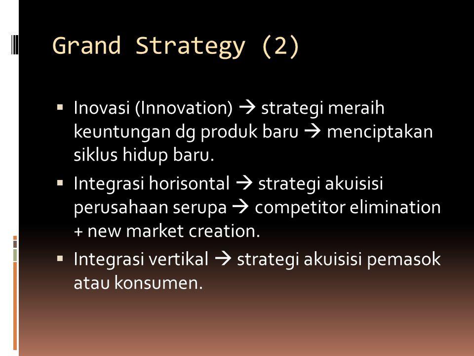 Grand Strategy (2)  Inovasi (Innovation)  strategi meraih keuntungan dg produk baru  menciptakan siklus hidup baru.  Integrasi horisontal  strate