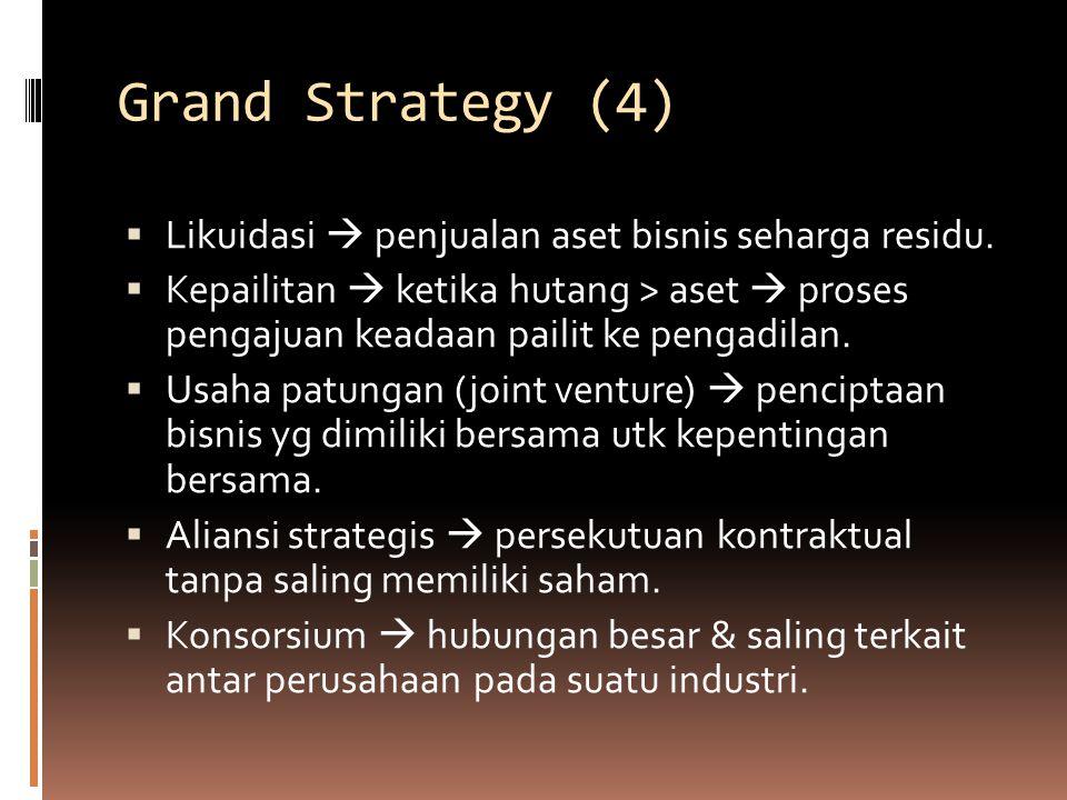 Grand Strategy (4)  Likuidasi  penjualan aset bisnis seharga residu.  Kepailitan  ketika hutang > aset  proses pengajuan keadaan pailit ke pengad