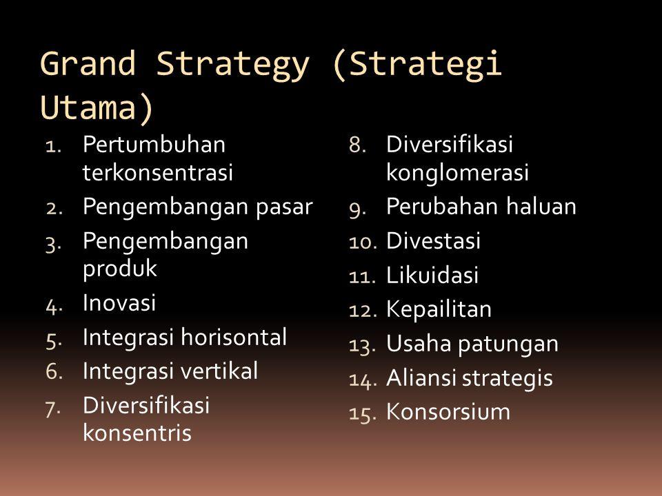 Grand Strategy (Strategi Utama) 1. Pertumbuhan terkonsentrasi 2. Pengembangan pasar 3. Pengembangan produk 4. Inovasi 5. Integrasi horisontal 6. Integ