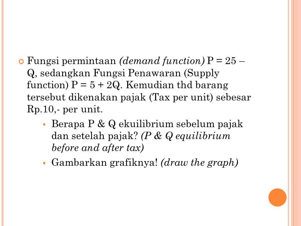 Fungsi permintaan (demand function) P = 25 – Q, sedangkan Fungsi Penawaran (Supply function) P = 5 + 2Q. Kemudian thd barang tersebut dikenakan pajak