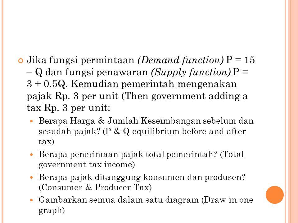 Jika fungsi permintaan (Demand function) P = 15 – Q dan fungsi penawaran (Supply function) P = 3 + 0.5Q. Kemudian pemerintah mengenakan pajak Rp. 3 pe