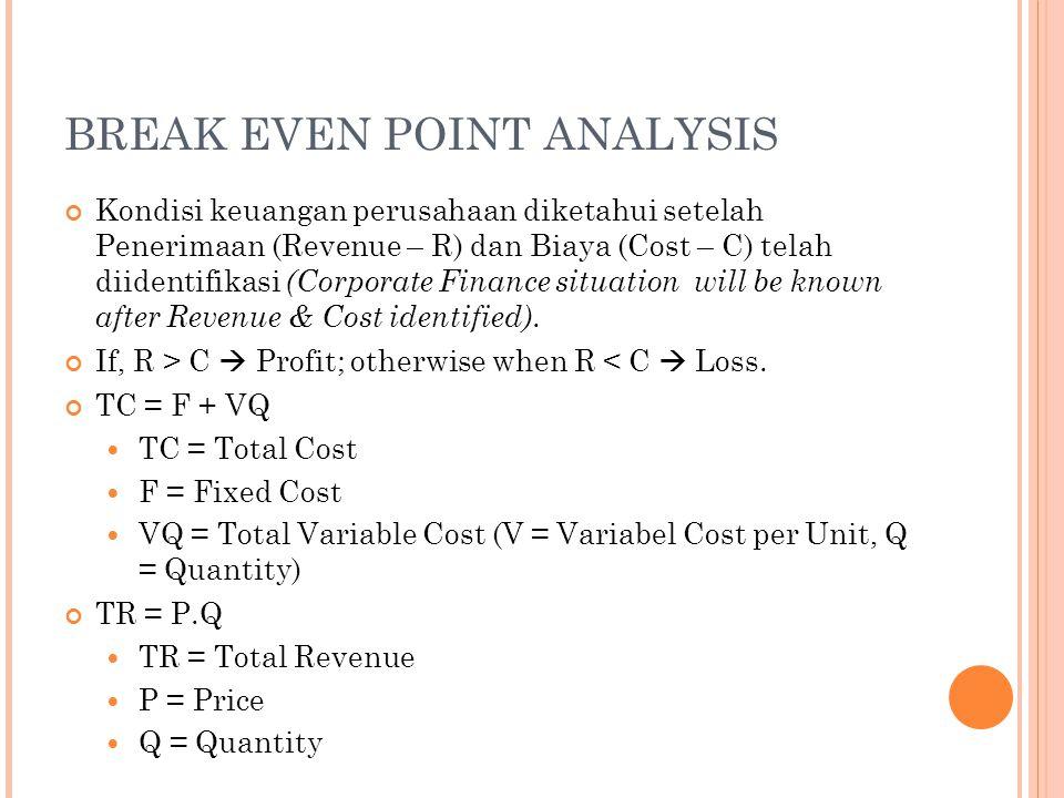 BREAK EVEN POINT ANALYSIS Kondisi keuangan perusahaan diketahui setelah Penerimaan (Revenue – R) dan Biaya (Cost – C) telah diidentifikasi (Corporate