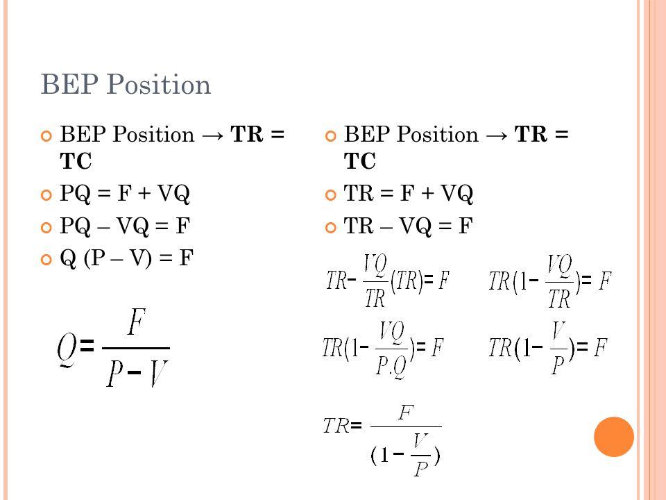 BEP Position BEP Position → TR = TC PQ = F + VQ PQ – VQ = F Q (P – V) = F BEP Position → TR = TC TR = F + VQ TR – VQ = F
