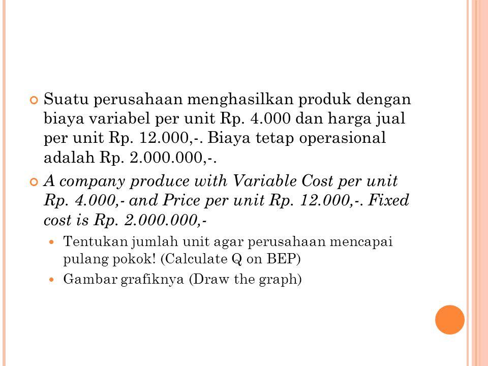 Suatu perusahaan menghasilkan produk dengan biaya variabel per unit Rp. 4.000 dan harga jual per unit Rp. 12.000,-. Biaya tetap operasional adalah Rp.