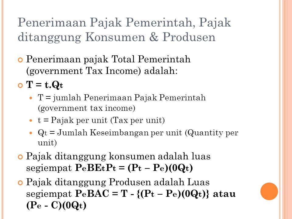 Penerimaan Pajak Pemerintah, Pajak ditanggung Konsumen & Produsen Penerimaan pajak Total Pemerintah (government Tax Income) adalah: T = t.Q t T = juml