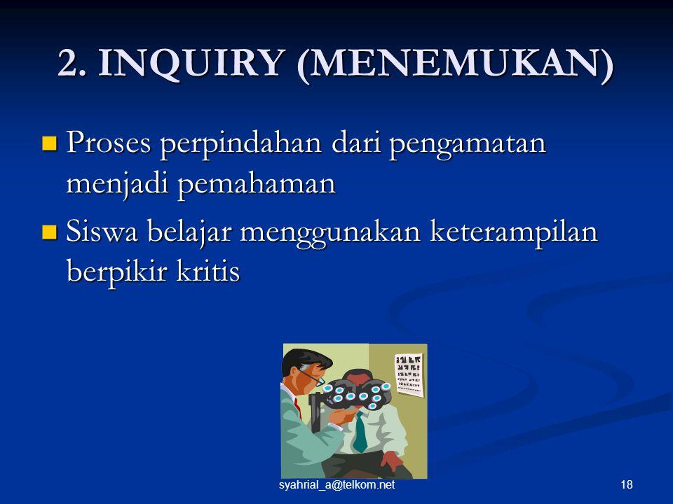 18syahrial_a@telkom.net 2. INQUIRY (MENEMUKAN) Proses perpindahan dari pengamatan menjadi pemahaman Siswa belajar menggunakan keterampilan berpikir kr