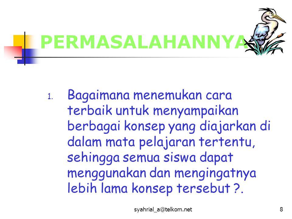 syahrial_a@telkom.net8 PERMASALAHANNYA 1.