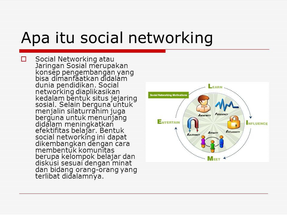 Apa itu social networking  Social Networking atau Jaringan Sosial merupakan konsep pengembangan yang bisa dimanfaatkan didalam dunia pendidikan. Soci