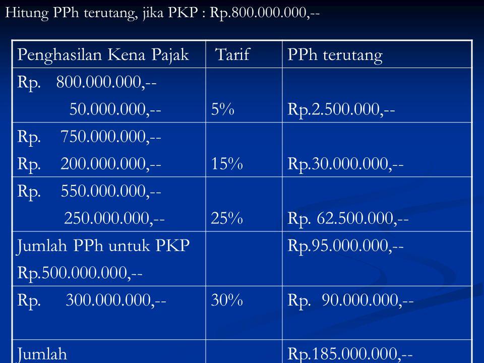 Hitung PPh terutang, jika PKP : Rp.800.000.000,-- Penghasilan Kena Pajak TarifPPh terutang Rp. 800.000.000,-- 50.000.000,--5%Rp.2.500.000,-- Rp. 750.0