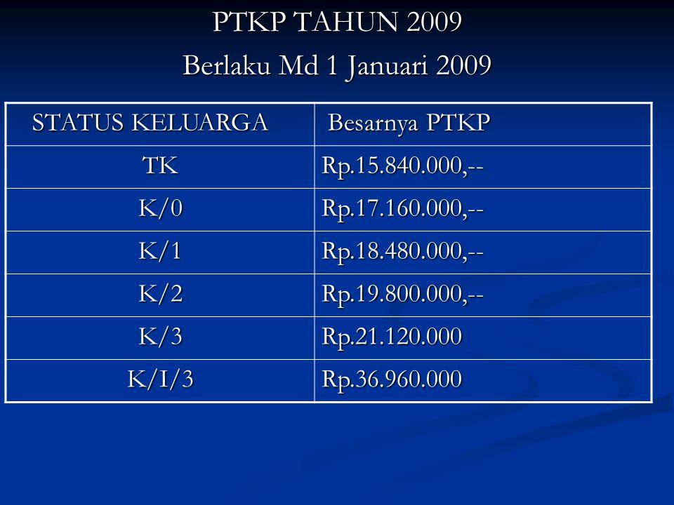 PTKP TAHUN 2009 Berlaku Md 1 Januari 2009 STATUS KELUARGA STATUS KELUARGA Besarnya PTKP Besarnya PTKP TKRp.15.840.000,-- K/0Rp.17.160.000,-- K/1Rp.18.