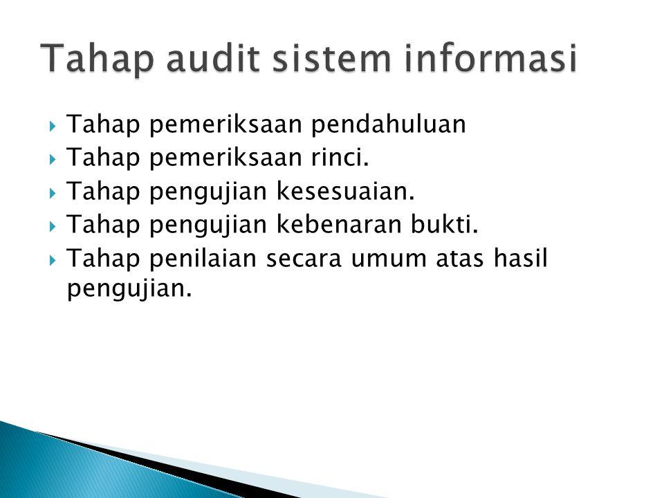  Tahap pemeriksaan pendahuluan  Tahap pemeriksaan rinci.  Tahap pengujian kesesuaian.  Tahap pengujian kebenaran bukti.  Tahap penilaian secara u