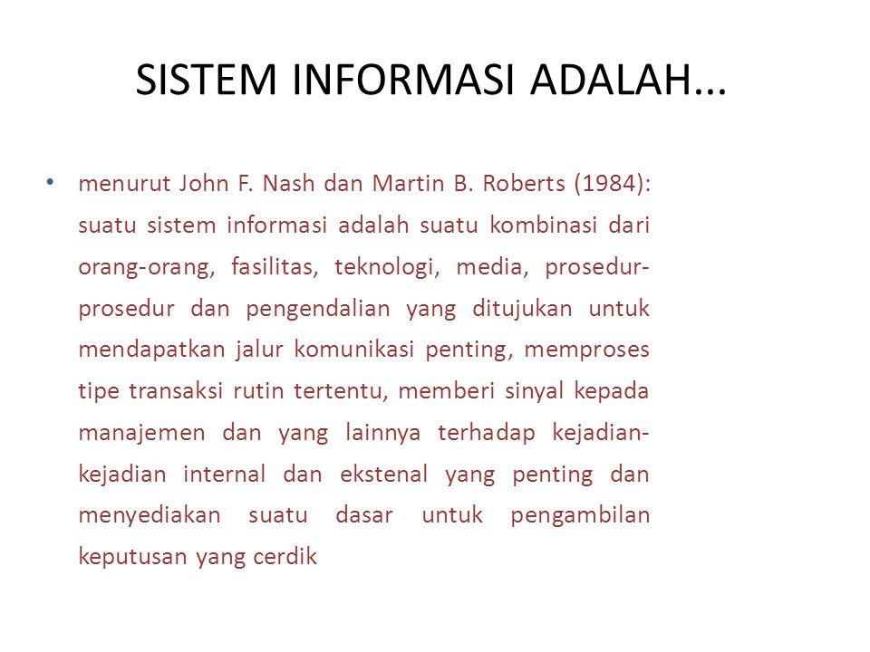 menurut John F. Nash dan Martin B. Roberts (1984): suatu sistem informasi adalah suatu kombinasi dari orang-orang, fasilitas, teknologi, media, prosed