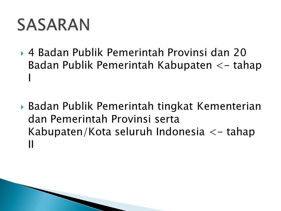  4 Badan Publik Pemerintah Provinsi dan 20 Badan Publik Pemerintah Kabupaten <- tahap I  Badan Publik Pemerintah tingkat Kementerian dan Pemerintah Provinsi serta Kabupaten/Kota seluruh Indonesia <- tahap II