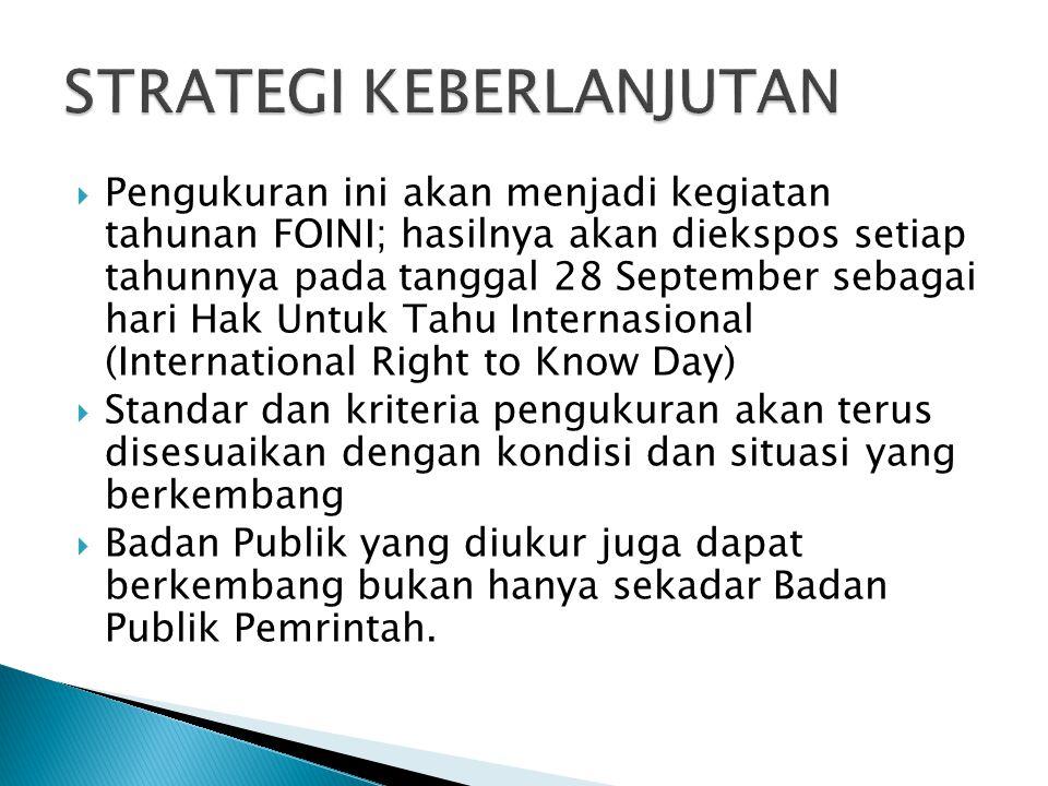  Pengukuran ini akan menjadi kegiatan tahunan FOINI; hasilnya akan diekspos setiap tahunnya pada tanggal 28 September sebagai hari Hak Untuk Tahu Int
