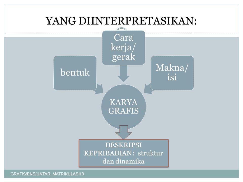 YANG DIINTERPRETASIKAN: GRAFIS/ENS/UNTAR_MATRIKULASI13 12 KARYA GRAFIS bentuk Cara kerja/ gerak Makna/ isi DESKRIPSI KEPRIBADIAN : struktur dan dinamika