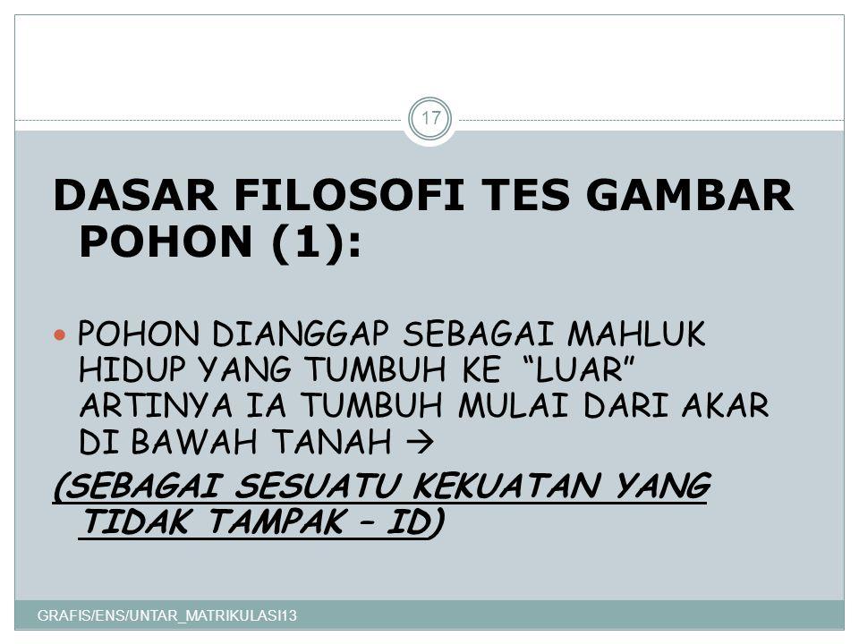 GRAFIS/ENS/UNTAR_MATRIKULASI13 17 DASAR FILOSOFI TES GAMBAR POHON (1): POHON DIANGGAP SEBAGAI MAHLUK HIDUP YANG TUMBUH KE LUAR ARTINYA IA TUMBUH MULAI DARI AKAR DI BAWAH TANAH  (SEBAGAI SESUATU KEKUATAN YANG TIDAK TAMPAK – ID)