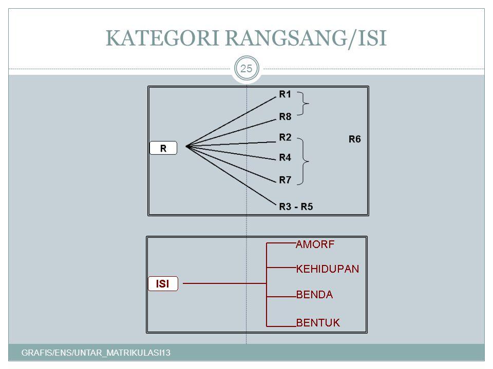 KATEGORI RANGSANG/ISI GRAFIS/ENS/UNTAR_MATRIKULASI13 25