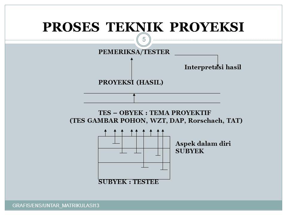 PROSES TEKNIK PROYEKSI GRAFIS/ENS/UNTAR_MATRIKULASI13 5 PEMERIKSA/TESTER Interpretasi hasil PROYEKSI (HASIL) TES – OBYEK : TEMA PROYEKTIF (TES GAMBAR POHON, WZT, DAP, Rorschach, TAT) Aspek dalam diri SUBYEK SUBYEK : TESTEE