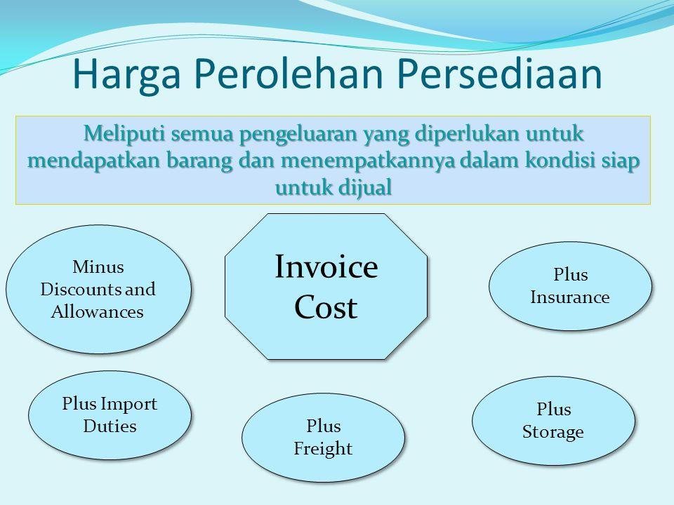 Harga Perolehan Persediaan Invoice Cost Meliputi semua pengeluaran yang diperlukan untuk mendapatkan barang dan menempatkannya dalam kondisi siap untuk dijual Minus Discounts and Allowances Plus Import Duties Plus Freight Plus Storage Plus Insurance