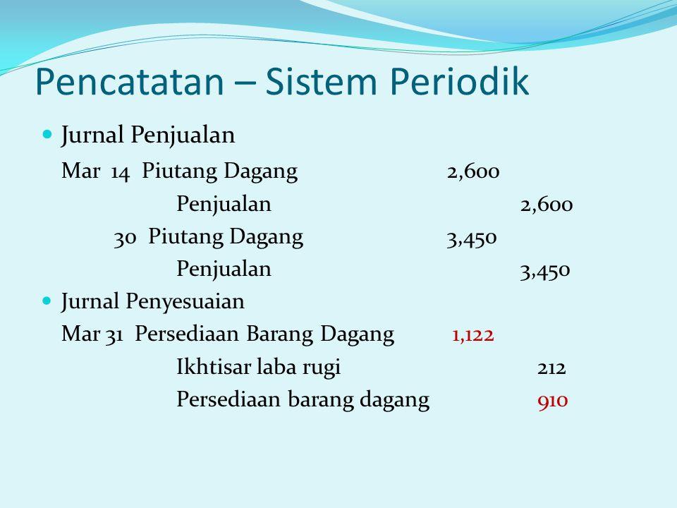Pencatatan – Sistem Periodik Jurnal Penjualan Mar 14 Piutang Dagang2,600 Penjualan 2,600 30 Piutang Dagang3,450 Penjualan 3,450 Jurnal Penyesuaian Mar