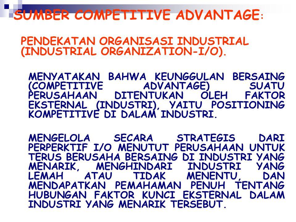 SUMBER COMPETITIVE ADVANTAGE : PENDEKATAN ORGANISASI INDUSTRIAL (INDUSTRIAL ORGANIZATION-I/O). MENYATAKAN BAHWA KEUNGGULAN BERSAING (COMPETITIVE ADVAN
