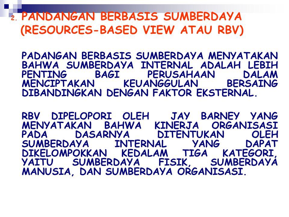 2. PANDANGAN BERBASIS SUMBERDAYA (RESOURCES-BASED VIEW ATAU RBV) PADANGAN BERBASIS SUMBERDAYA MENYATAKAN BAHWA SUMBERDAYA INTERNAL ADALAH LEBIH PENTIN