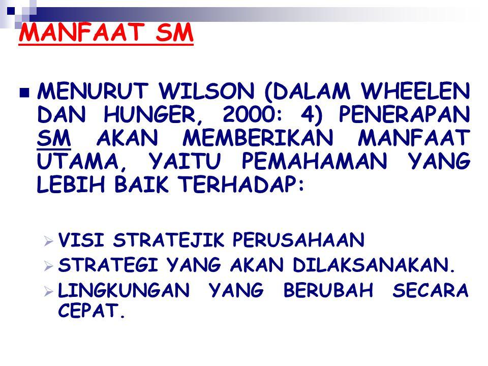 MANFAAT SM MENURUT WILSON (DALAM WHEELEN DAN HUNGER, 2000: 4) PENERAPAN SM AKAN MEMBERIKAN MANFAAT UTAMA, YAITU PEMAHAMAN YANG LEBIH BAIK TERHADAP: 