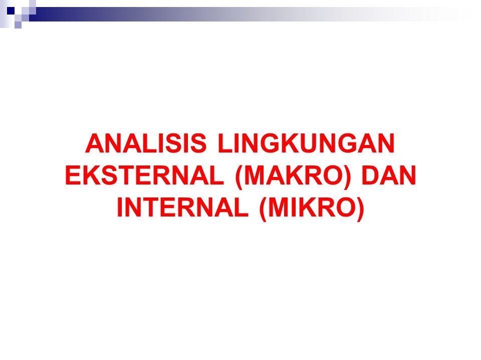 ANALISIS LINGKUNGAN EKSTERNAL (MAKRO) DAN INTERNAL (MIKRO)