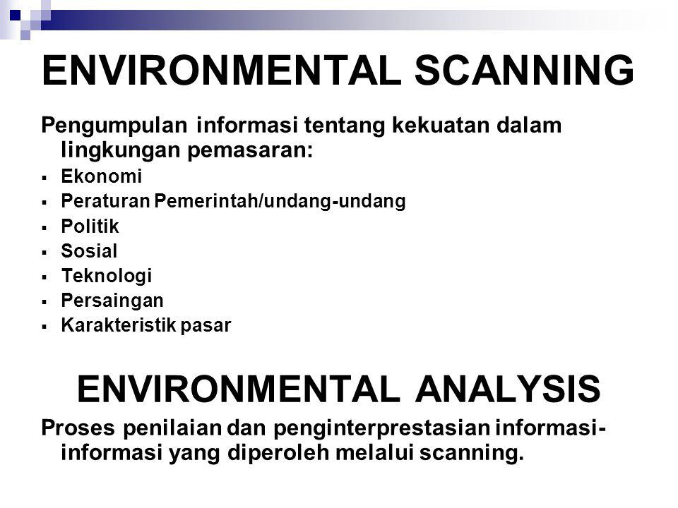 ENVIRONMENTAL SCANNING Pengumpulan informasi tentang kekuatan dalam lingkungan pemasaran:  Ekonomi  Peraturan Pemerintah/undang-undang  Politik  S