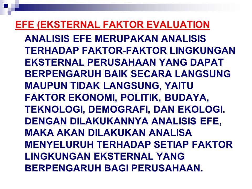 EFE (EKSTERNAL FAKTOR EVALUATION ANALISIS EFE MERUPAKAN ANALISIS TERHADAP FAKTOR-FAKTOR LINGKUNGAN EKSTERNAL PERUSAHAAN YANG DAPAT BERPENGARUH BAIK SE