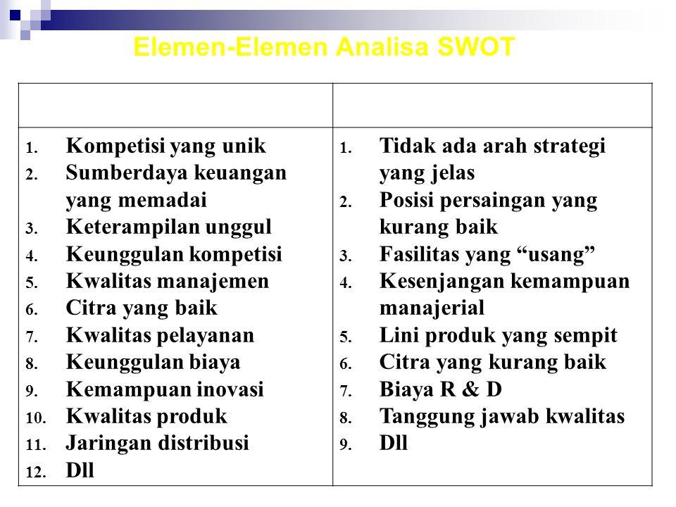 Elemen-Elemen Analisa SWOT Strength (Kekuatan)Weakness (Kelemahan) 1. Kompetisi yang unik 2. Sumberdaya keuangan yang memadai 3. Keterampilan unggul 4