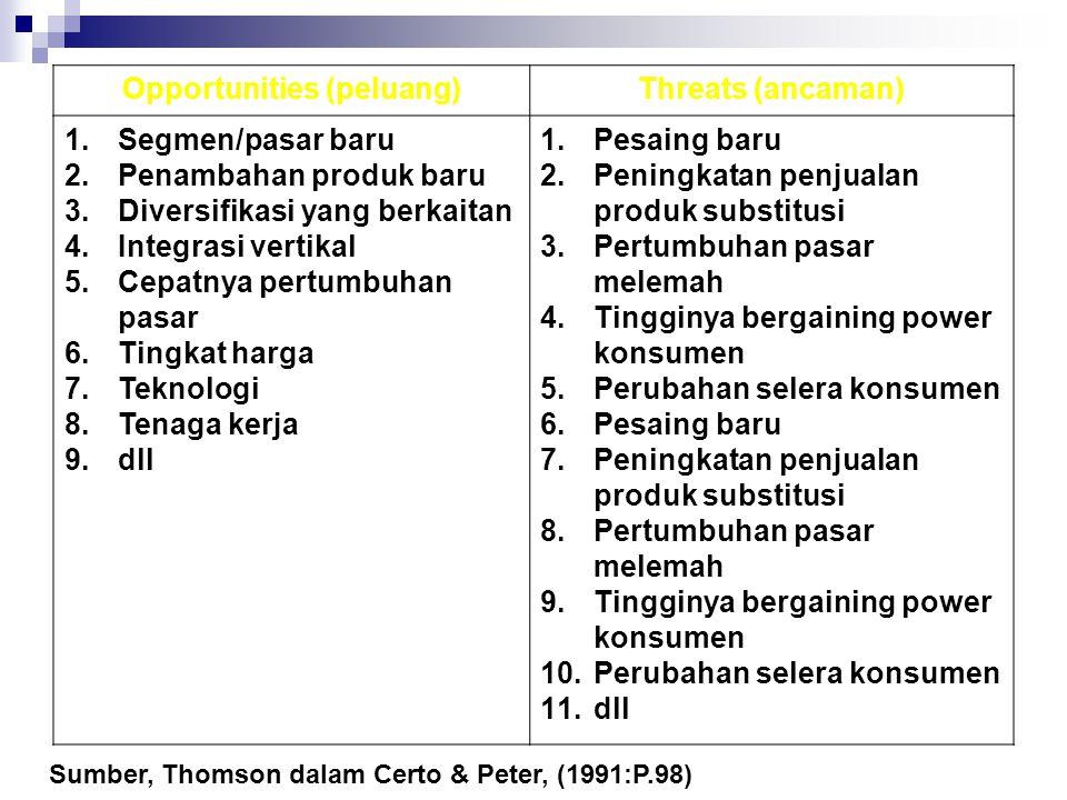 Opportunities (peluang)Threats (ancaman) 1.Segmen/pasar baru 2.Penambahan produk baru 3.Diversifikasi yang berkaitan 4.Integrasi vertikal 5.Cepatnya p