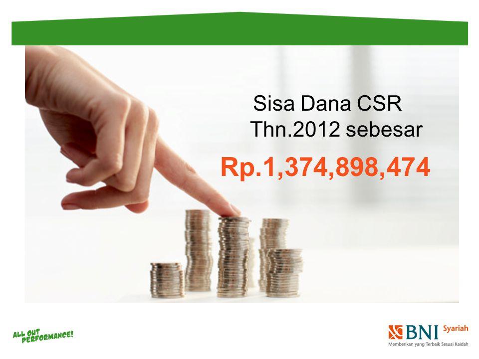 Sisa Dana CSR Thn.2012 sebesar Rp.1,374,898,474