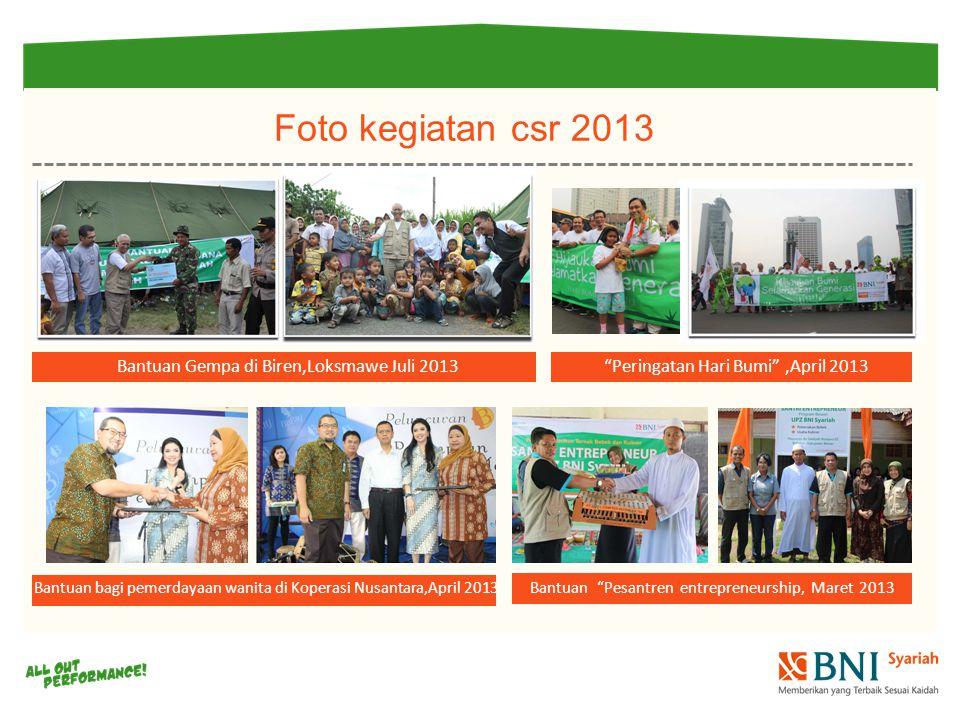 "Bantuan Gempa di Biren,Loksmawe Juli 2013""Peringatan Hari Bumi"",April 2013 Bantuan bagi pemerdayaan wanita di Koperasi Nusantara,April 2013 Bantuan ""P"